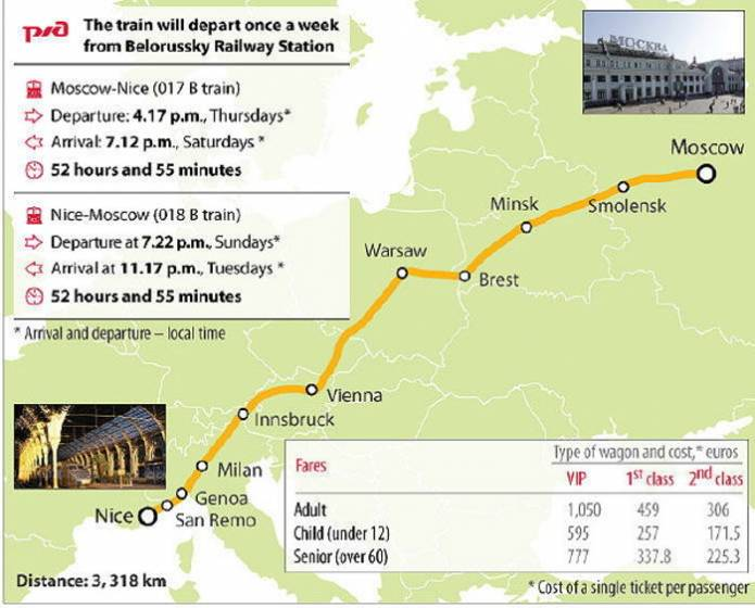 Il percorso del treno, secondo l'agenzia russa Novosti.