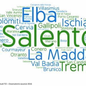 Estate 2016: ecco dove andranno gli italiani