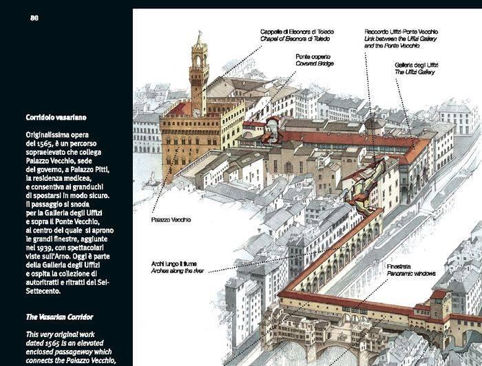 Il Corridoio vasariano in un disegno realizzato da Giorgio Pomella per il volume illustrato Tci dal titolo Best of Italy.